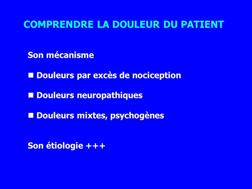 LES TROIS PALIERS DE lOMS si échec Opioïdes forts Douleurs intenses morphine fentanyl oxycodone hydromorphone Palier 3 si échec Opioïdes faibles Douleurs modérées à sévères tramadol dextropropoxyphène codeïne lamaline Palier 2 Palier 1 Non opioïdes Douleurs légères à modérées paracétamol néfopam +/- Co-analgésiques : AINS… P I + P II +/- Co-analgésiquesP I + P III +/- Co-analgésiques ASSOCIATIONS SYNERGETIQUES