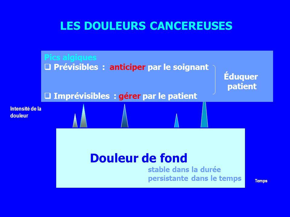Indications Douleurs modérées à sévères Molécules et posologie 60mg Codeïne/2 cp = 10 mg Morp 6 cp/J 60mg Dextropropoxyphéne/2 gél = 10mg Morp 6 gél/J 50mg Tramadol / gél = 10mg Morp 400 mg/J 20mg Extrait d opium/2 gél = 4mg Morp 6 gél/J PALIER II