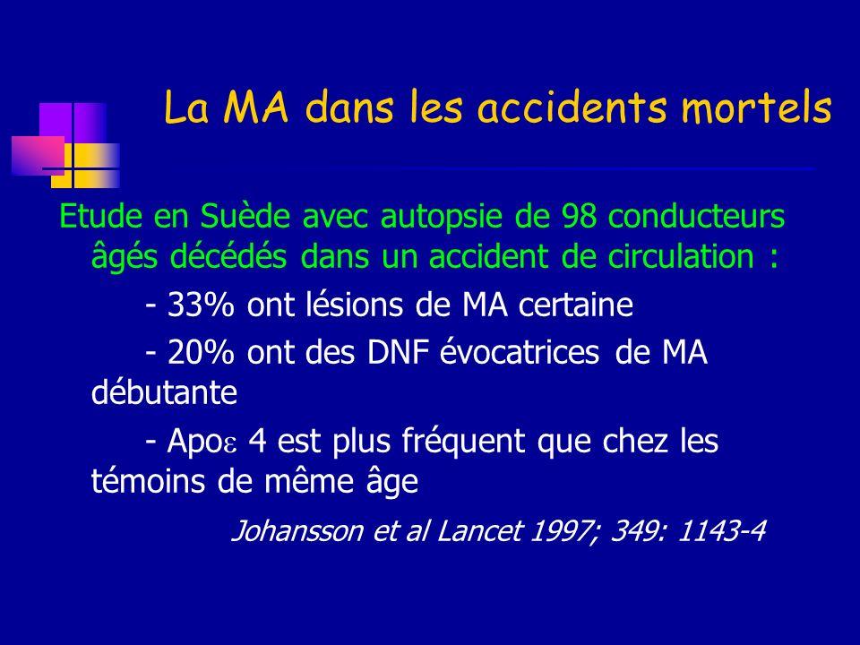 La MA dans les accidents mortels Etude en Suède avec autopsie de 98 conducteurs âgés décédés dans un accident de circulation : - 33% ont lésions de MA