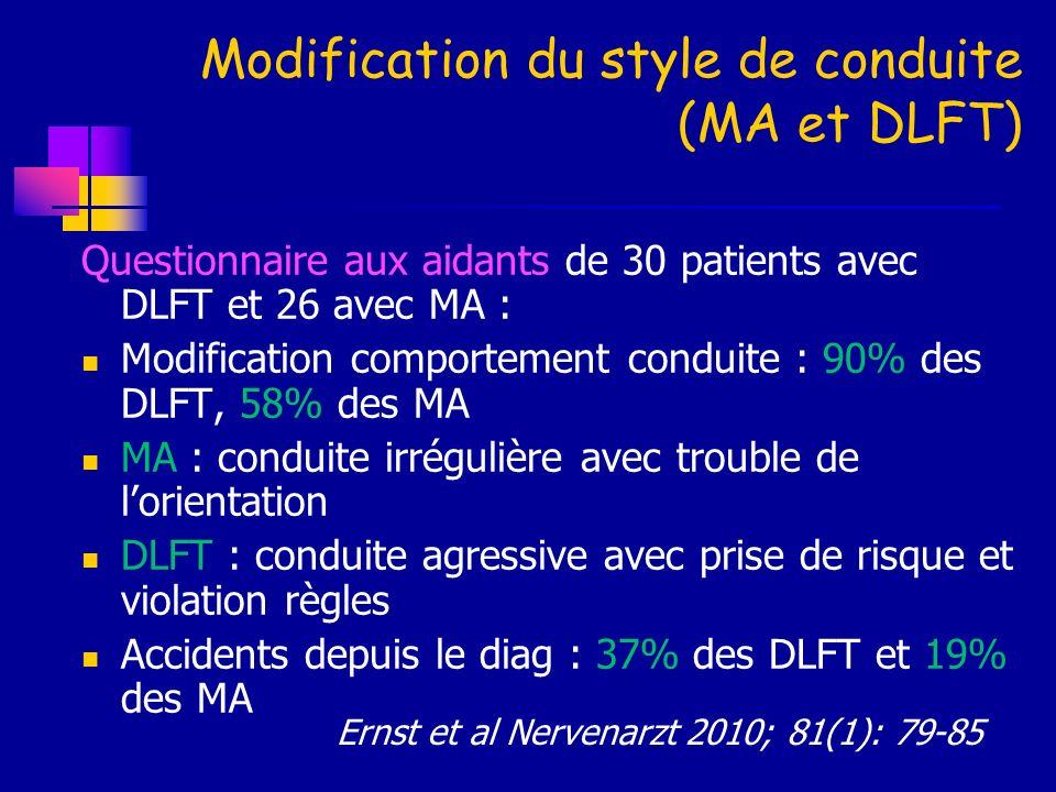 Modification du style de conduite (MA et DLFT) Questionnaire aux aidants de 30 patients avec DLFT et 26 avec MA : Modification comportement conduite :