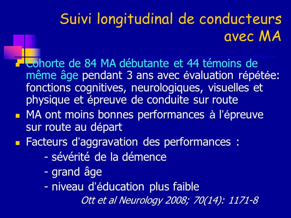 Suivi longitudinal de conducteurs avec MA Cohorte de 84 MA débutante et 44 témoins de même âge pendant 3 ans avec é valuation r é p é t é e: fonctions