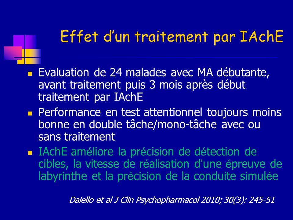 Effet dun traitement par IAchE Evaluation de 24 malades avec MA débutante, avant traitement puis 3 mois après début traitement par IAchE Performance e