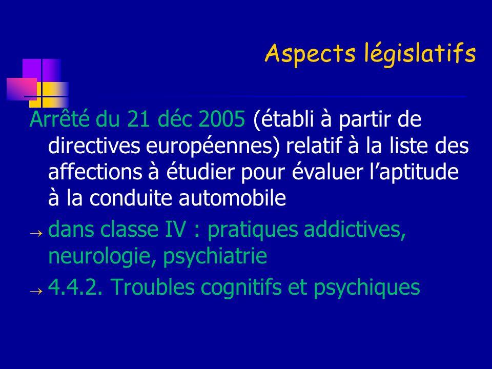 Aspects législatifs Arrêté du 21 déc 2005 (établi à partir de directives européennes) relatif à la liste des affections à étudier pour évaluer laptitu