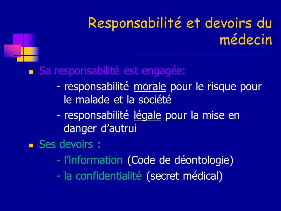Responsabilité et devoirs du médecin Sa responsabilité est engagée: - responsabilité morale pour le risque pour le malade et la société - responsabili