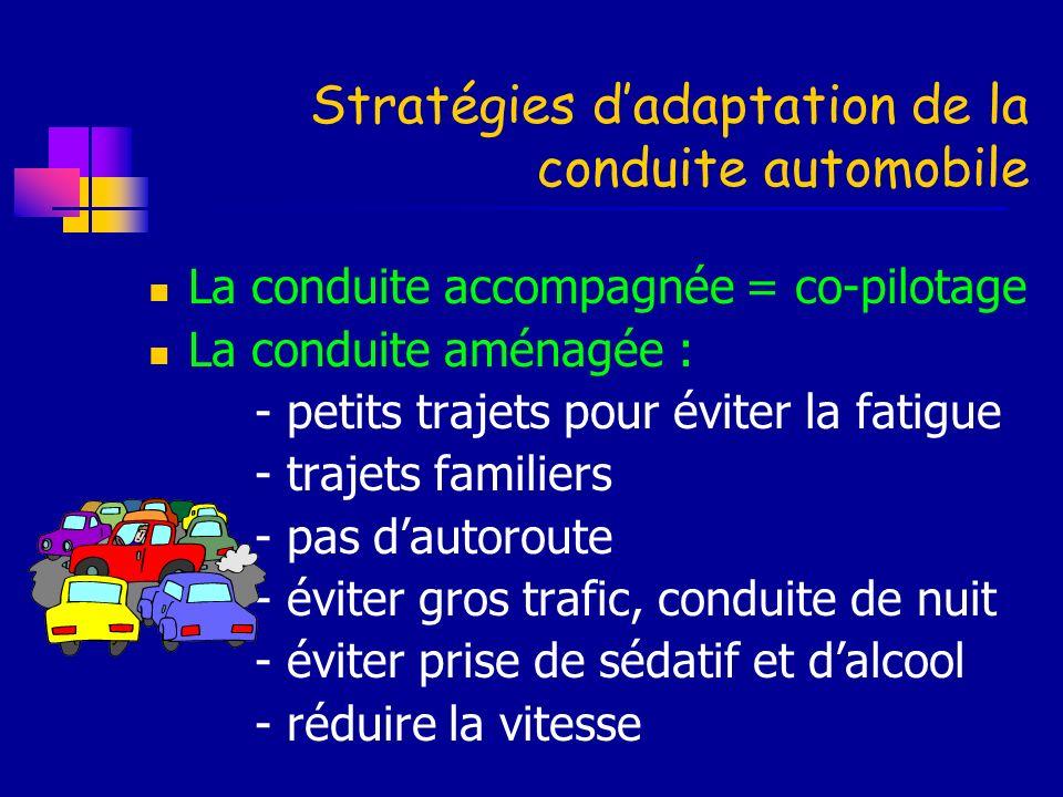 Stratégies dadaptation de la conduite automobile La conduite accompagnée = co-pilotage La conduite aménagée : - petits trajets pour éviter la fatigue