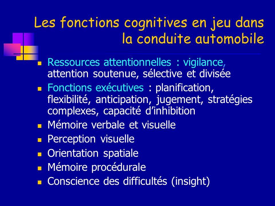 Les fonctions cognitives en jeu dans la conduite automobile Ressources attentionnelles : vigilance, attention soutenue, sélective et divisée Fonctions