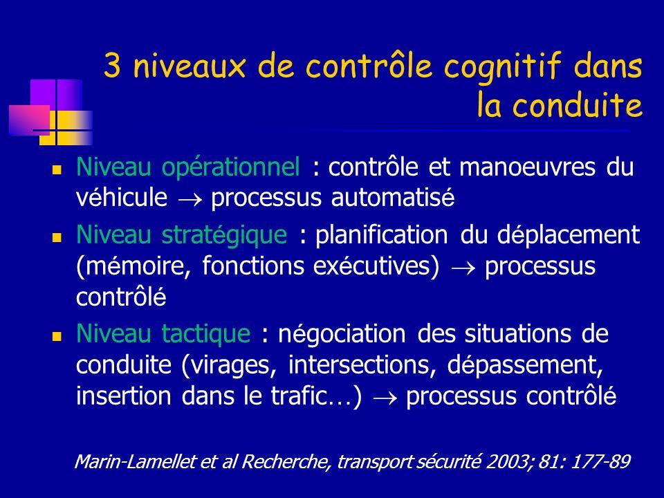 3 niveaux de contrôle cognitif dans la conduite Niveau opérationnel : contrôle et manoeuvres du v é hicule processus automatis é Niveau strat é gique