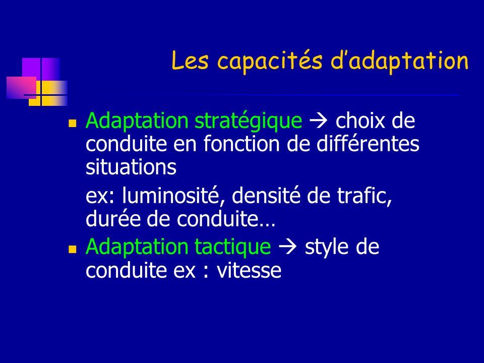 Les capacités dadaptation Adaptation stratégique choix de conduite en fonction de différentes situations ex: luminosité, densité de trafic, durée de c
