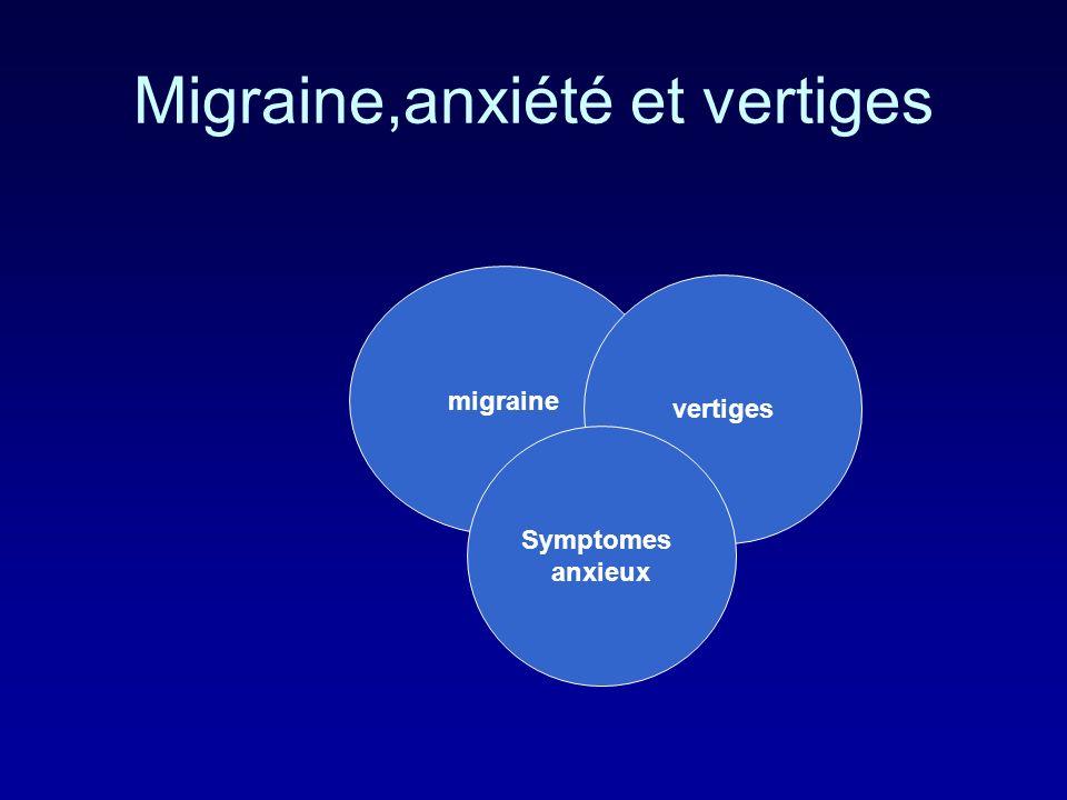 Migraine,anxiété et vertiges migraine vertiges Symptomes anxieux