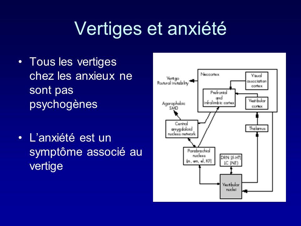 Vertiges et anxiété Tous les vertiges chez les anxieux ne sont pas psychogènes Lanxiété est un symptôme associé au vertige