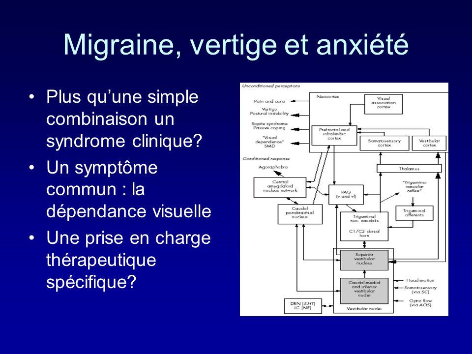 Migraine, vertige et anxiété Plus quune simple combinaison un syndrome clinique? Un symptôme commun : la dépendance visuelle Une prise en charge théra