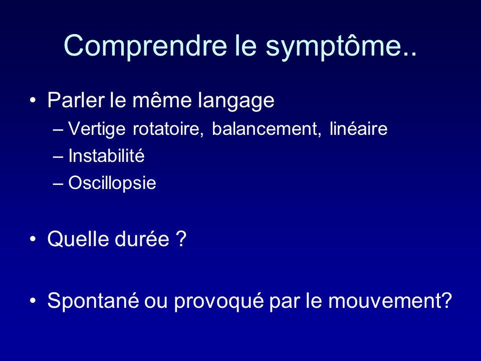 Comprendre le symptôme.. Parler le même langage –Vertige rotatoire, balancement, linéaire –Instabilité –Oscillopsie Quelle durée ? Spontané ou provoqu
