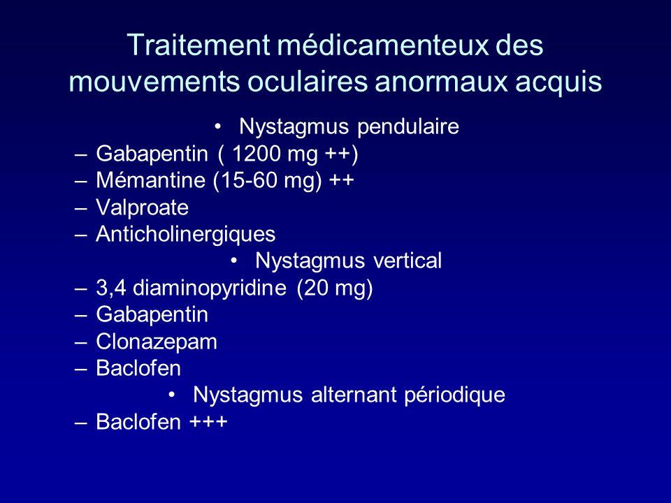 Traitement médicamenteux des mouvements oculaires anormaux acquis Nystagmus pendulaire –Gabapentin ( 1200 mg ++) –Mémantine (15-60 mg) ++ –Valproate –Anticholinergiques Nystagmus vertical –3,4 diaminopyridine (20 mg) –Gabapentin –Clonazepam –Baclofen Nystagmus alternant périodique –Baclofen +++
