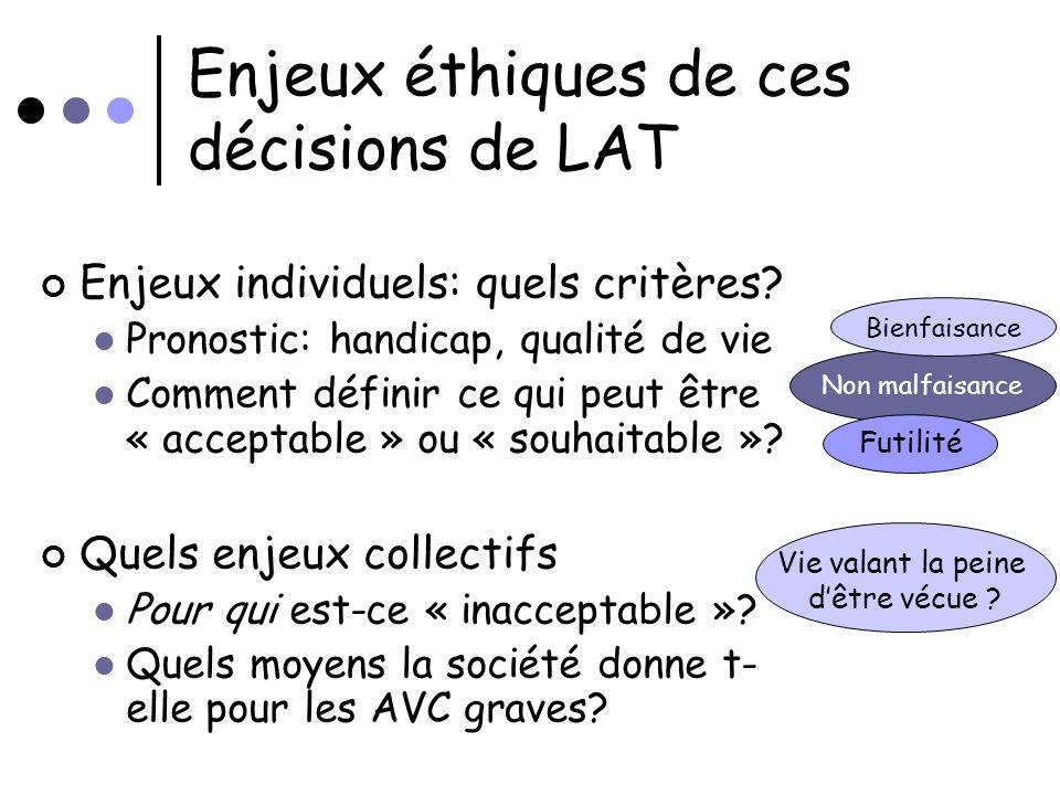 Non malfaisance Enjeux éthiques de ces décisions de LAT Enjeux individuels: quels critères? Pronostic: handicap, qualité de vie Comment définir ce qui