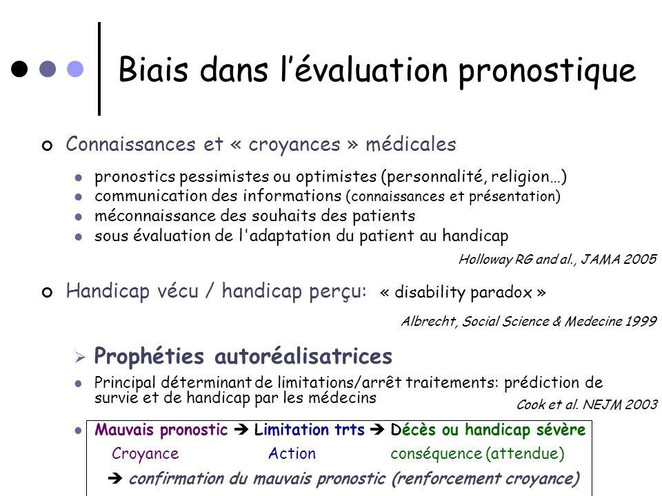 Biais dans lévaluation pronostique Connaissances et « croyances » médicales pronostics pessimistes ou optimistes (personnalité, religion…) communicati