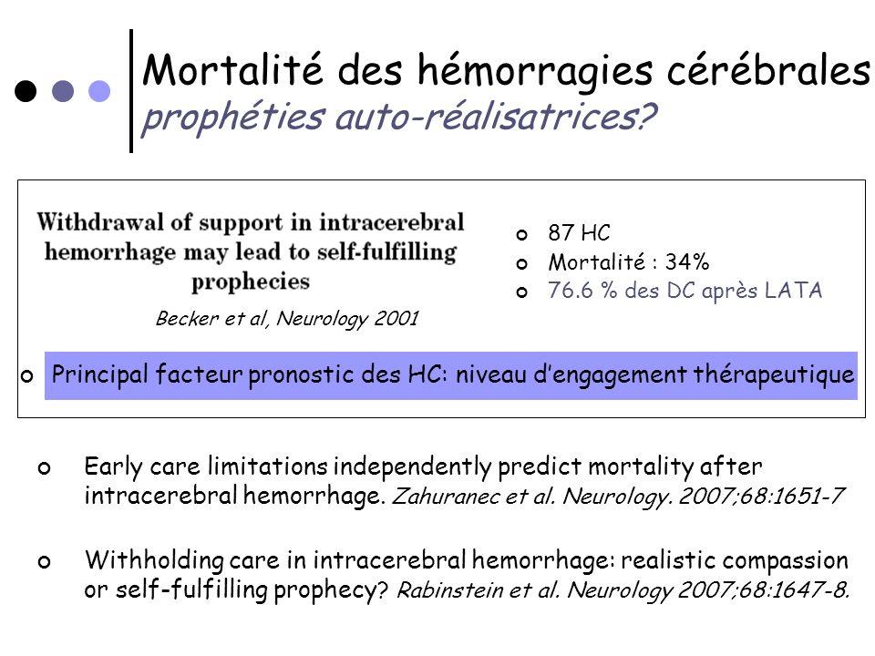 Mortalité des hémorragies cérébrales: prophéties auto-réalisatrices? Principal facteur pronostic des HC: niveau dengagement thérapeutique 87 HC Mortal