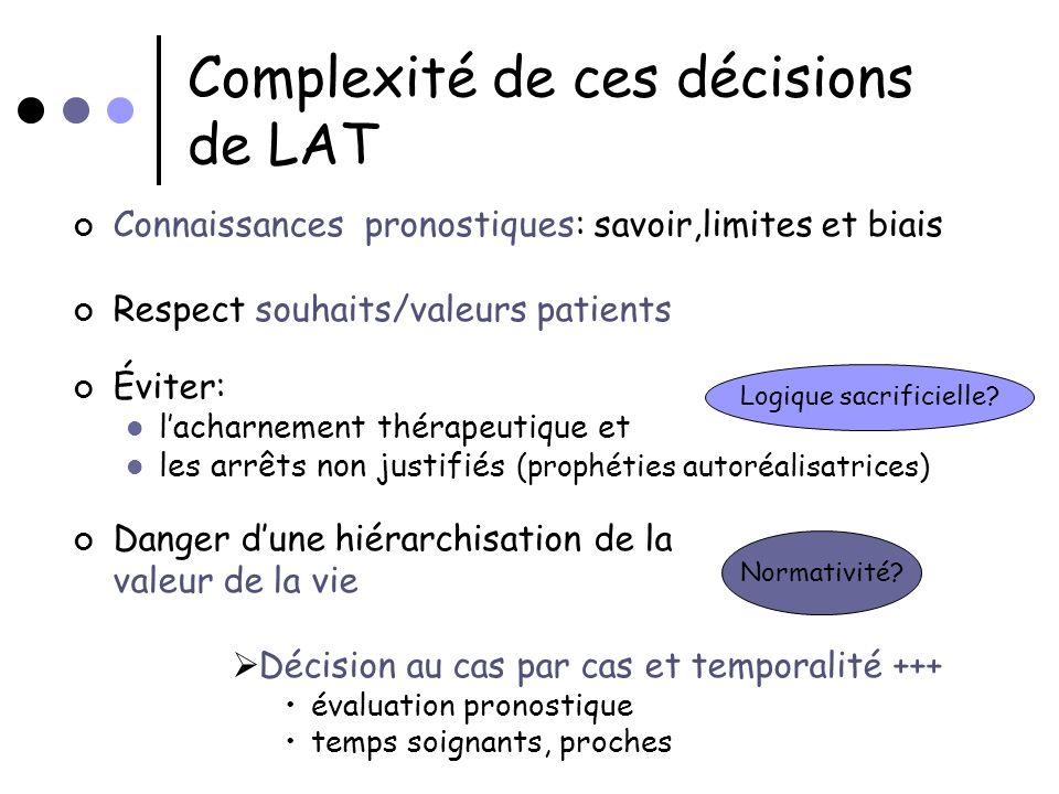 Complexité de ces décisions de LAT Connaissances pronostiques: savoir,limites et biais Respect souhaits/valeurs patients Éviter: lacharnement thérapeu