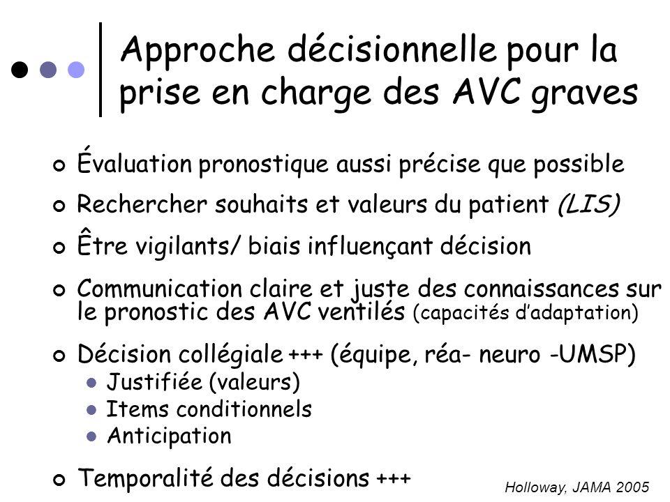 Approche décisionnelle pour la prise en charge des AVC graves Évaluation pronostique aussi précise que possible Rechercher souhaits et valeurs du pati