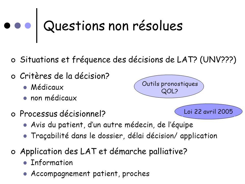 Questions non résolues Situations et fréquence des décisions de LAT? (UNV???) Critères de la décision? Médicaux non médicaux Processus décisionnel? Av