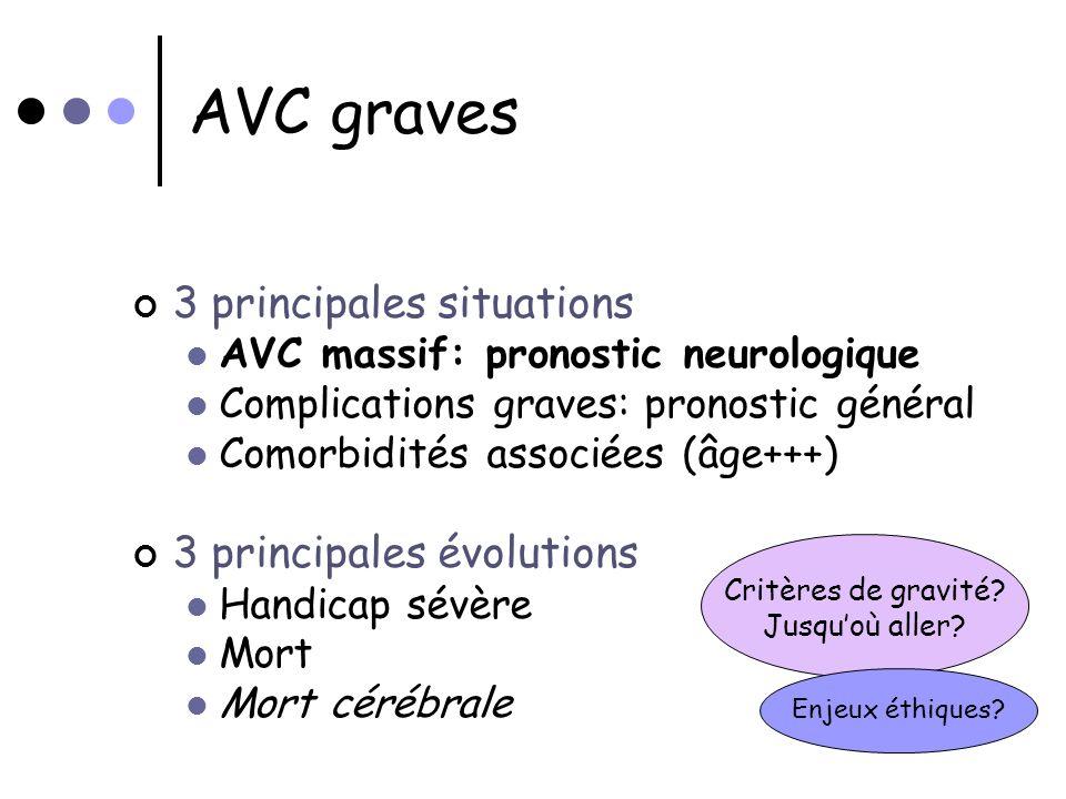 AVC graves 3 principales situations AVC massif: pronostic neurologique Complications graves: pronostic général Comorbidités associées (âge+++) 3 princ