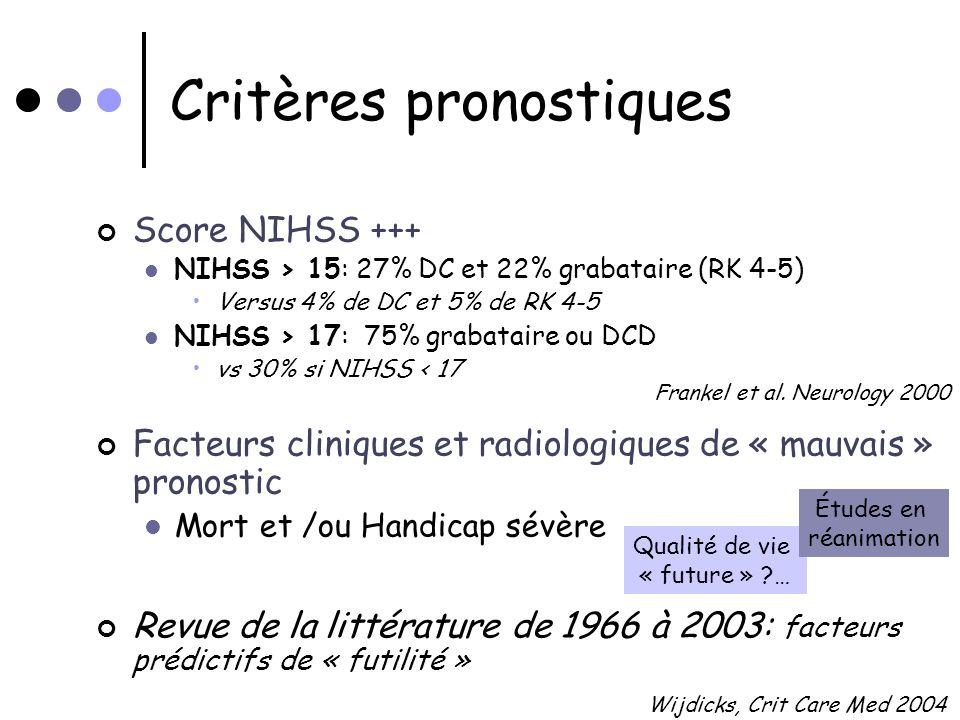Critères pronostiques Score NIHSS +++ NIHSS > 15: 27% DC et 22% grabataire (RK 4-5) Versus 4% de DC et 5% de RK 4-5 NIHSS > 17: 75% grabataire ou DCD