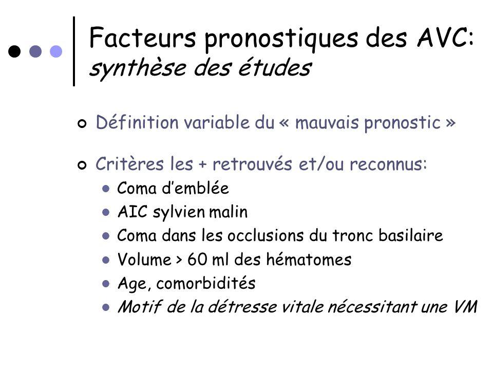 Facteurs pronostiques des AVC: synthèse des études Définition variable du « mauvais pronostic » Critères les + retrouvés et/ou reconnus: Coma demblée