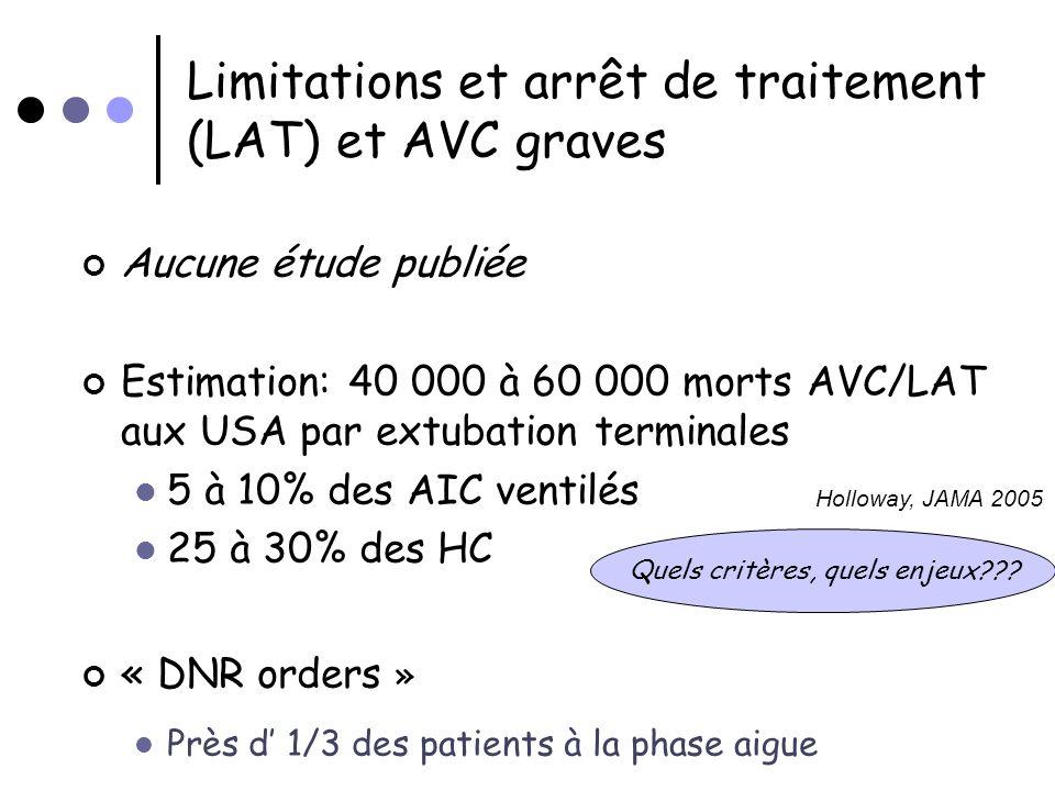 Limitations et arrêt de traitement (LAT) et AVC graves Aucune étude publiée Estimation: 40 000 à 60 000 morts AVC/LAT aux USA par extubation terminale