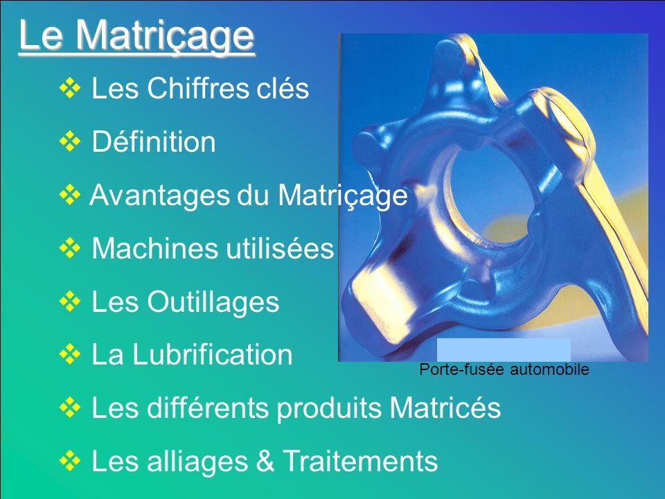Les Alliages & Traitements Les différents alliages daluminium Al-Mg Al-MgSi Al-Cu Al-Zn Al-Si