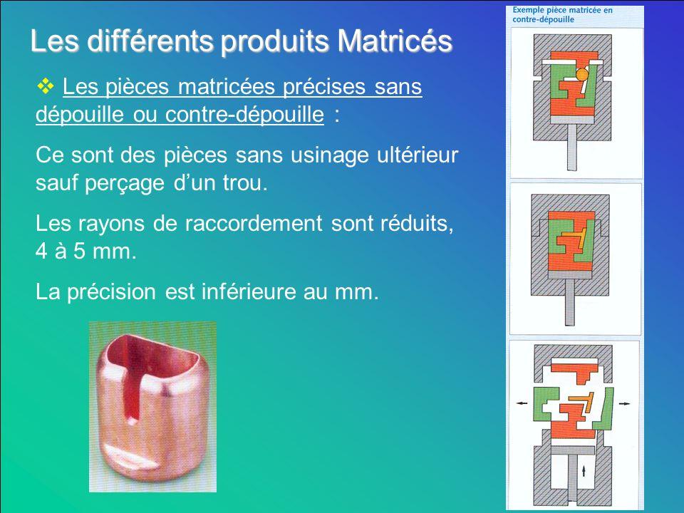 Les différents produits Matricés Les pièces matricées précises : La forme matricée est très proche de la pièce finie, de nombreuses surfaces resteront