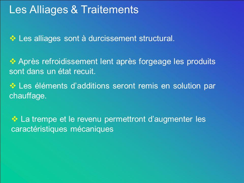 Les Alliages & Traitements : AlMgSi : utilisé dans lautomobile, le naval, les machines. La meilleure résistance est obtenue après revenu. AlCuMg2 : ut