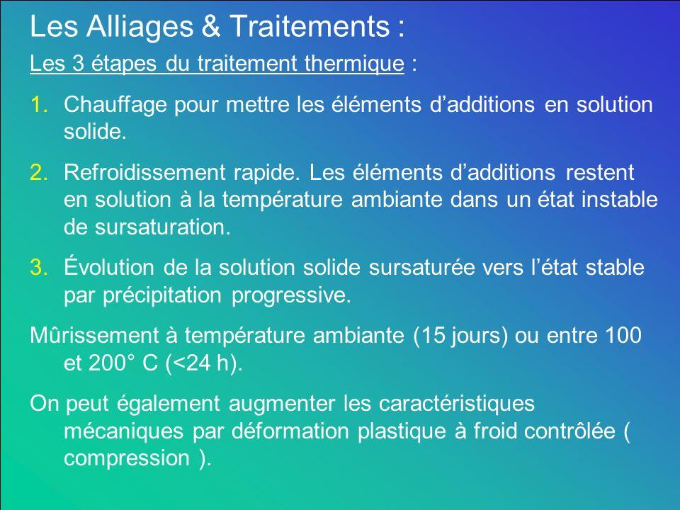 Les Alliages & Traitements : Les alliages à durcissement structural ou alliages trempants sont obtenus par addition déléments dont la solubilité dans