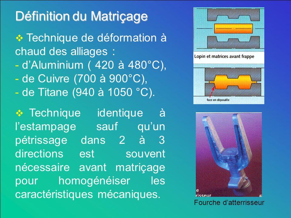 Définition du Matriçage Technique de déformation à chaud des alliages : - dAluminium ( 420 à 480°C), - de Cuivre (700 à 900°C), - de Titane (940 à 1050 °C).