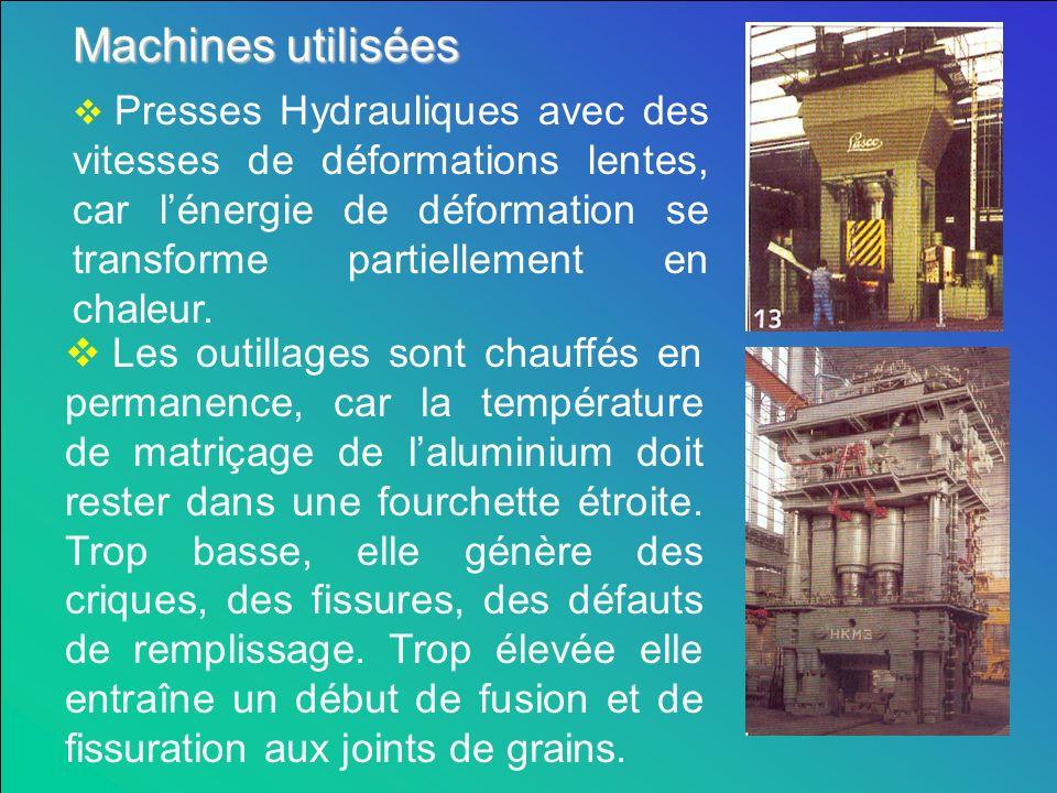 Les Avantages des Produits Matricés Avantage Métallurgique : Excellent compromis entre résistance, élasticité, rupture, fatigue, corrosion, résilience