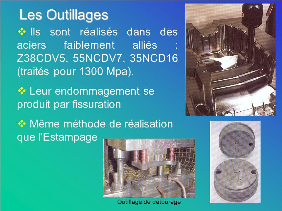 Les Outillages Ils sont réalisés dans des aciers faiblement alliés : Z38CDV5, 55NCDV7, 35NCD16 (traités pour 1300 Mpa).