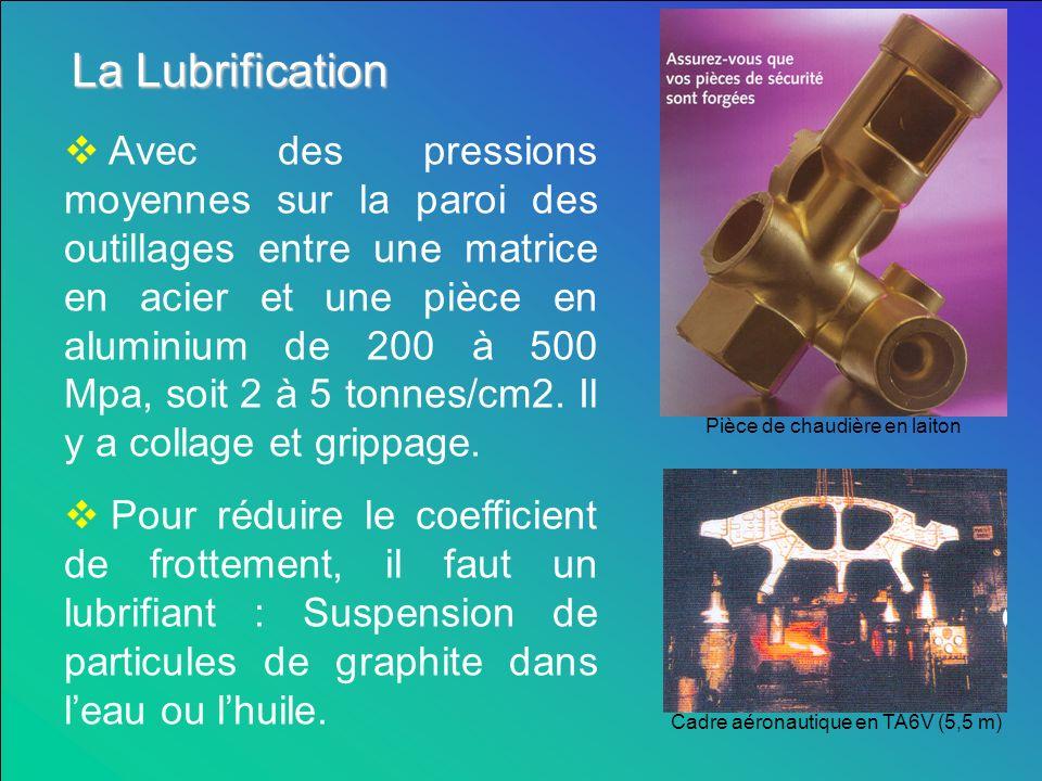 La Lubrification Avec des pressions moyennes sur la paroi des outillages entre une matrice en acier et une pièce en aluminium de 200 à 500 Mpa, soit 2 à 5 tonnes/cm2.
