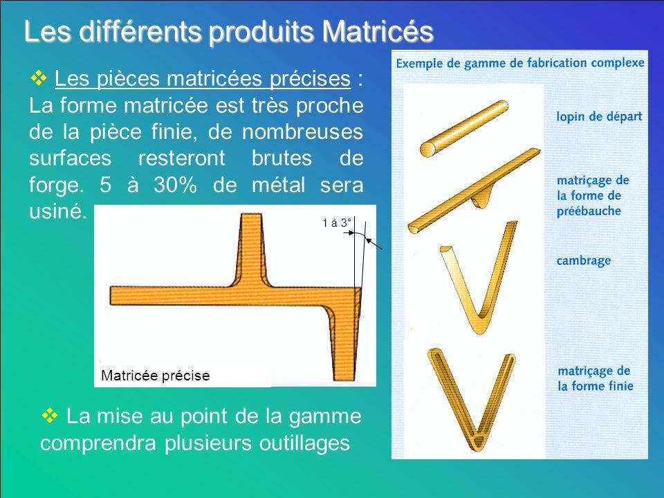 Les différents produits Matricés Les pièces matricées précises : La forme matricée est très proche de la pièce finie, de nombreuses surfaces resteront brutes de forge.