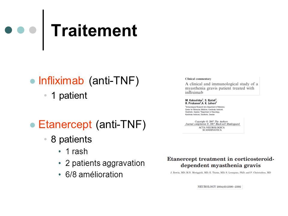 Traitement Infliximab (anti-TNF) 1 patient Etanercept (anti-TNF) 8 patients 1 rash 2 patients aggravation 6/8 amélioration