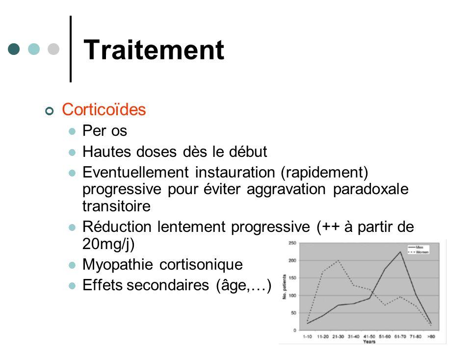 Traitement Corticoïdes Per os Hautes doses dès le début Eventuellement instauration (rapidement) progressive pour éviter aggravation paradoxale transitoire Réduction lentement progressive (++ à partir de 20mg/j) Myopathie cortisonique Effets secondaires (âge,…)