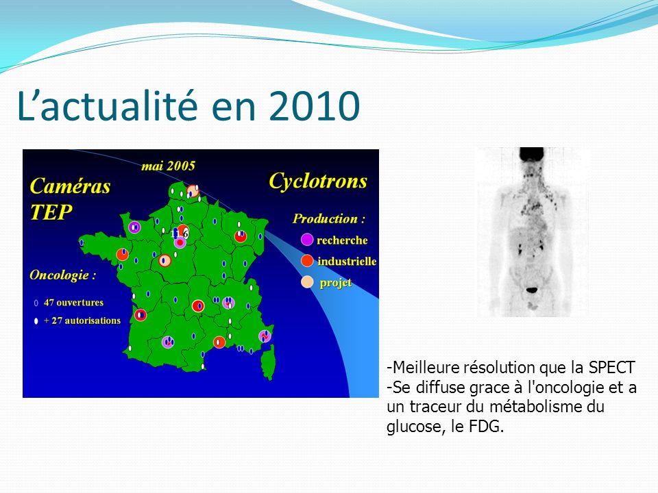 Lactualité en 2010 -Meilleure résolution que la SPECT -Se diffuse grace à l'oncologie et a un traceur du métabolisme du glucose, le FDG.