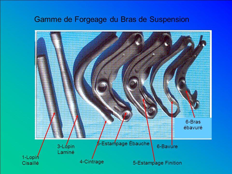 7-Parachèvement Le Grenaillage : projection de petites billes dacier qui permettent déliminer les oxydes et la calamine. Les Traitements thermiques :