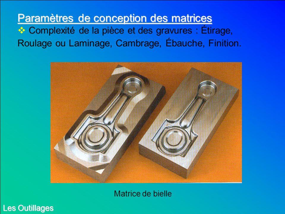 Matrice de crochet en Z38CDV5 à 1700 Mpa Ils sont soumis à des contraintes mécaniques et thermiques sévères. Ils doivent avoir un coût minimal et une