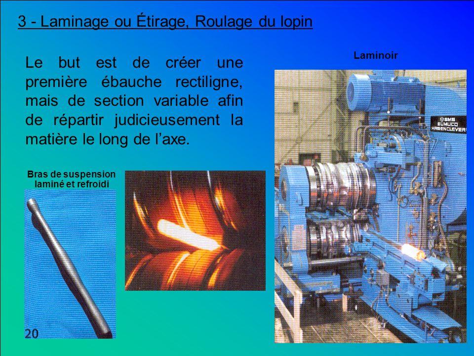 2 - Chauffage des lopins : 2 types de fours Four à Gaz Four Électrique à Induction: Des bobines alimentées par des courants à fréquence élevée, formen