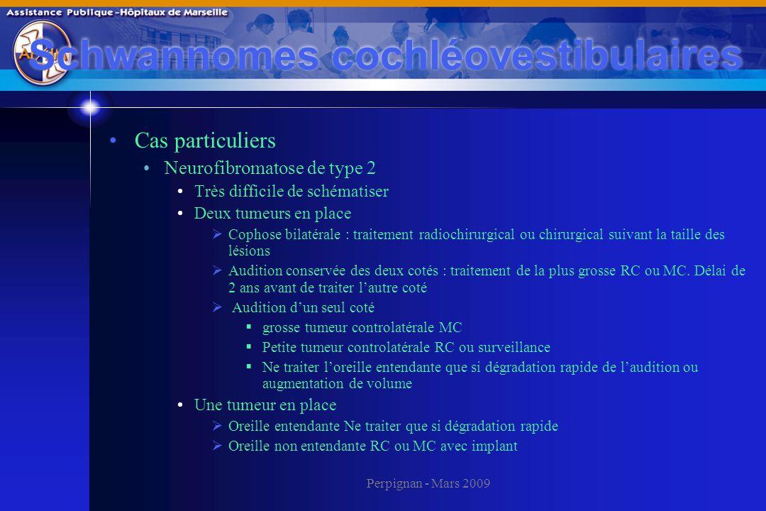 Perpignan - Mars 2009 Schwannomes cochléovestibulaires Cas particuliers Neurofibromatose de type 2 Très difficile de schématiser Deux tumeurs en place