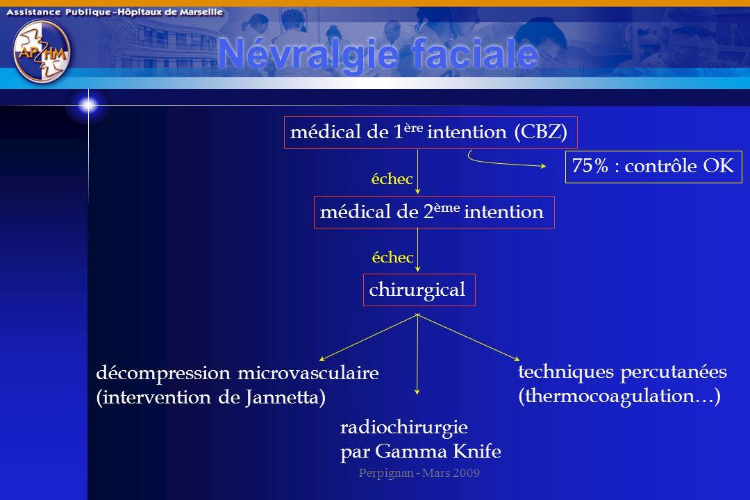 Perpignan - Mars 2009 médical de 1 ère intention (CBZ) médical de 2 ème intention chirurgical techniques percutanées (thermocoagulation…) décompressio