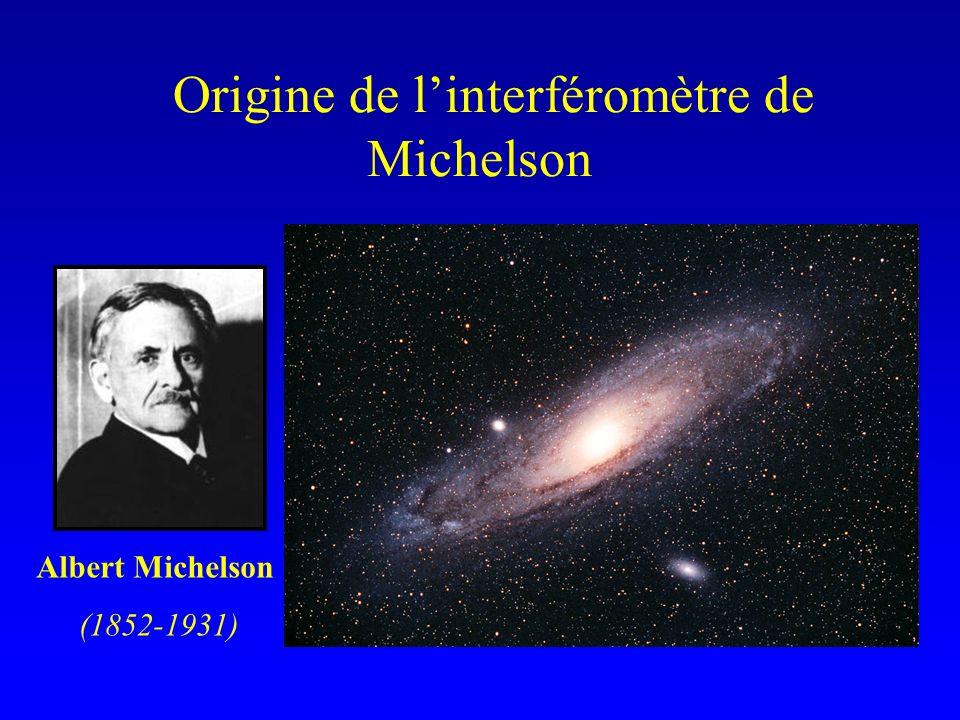Origine de linterféromètre de Michelson Expériences de mesure de la vitesse de la lumière par interférométrie dans son support supposé : léther Une des plus célèbres expériences à résultat négatif de lhistoire des sciences A été expliquée par les travaux dEinstein (relativité restreinte postulant linvariance de c) Albert Michelson (1852-1931)