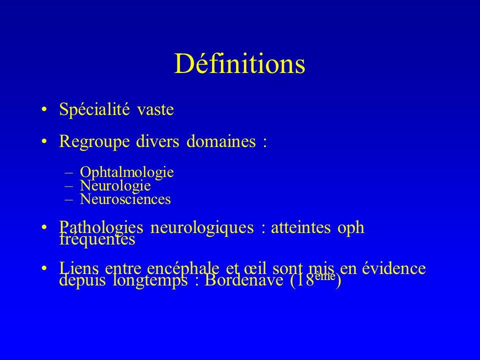 Définitions Spécialité vaste Regroupe divers domaines : –Ophtalmologie –Neurologie –Neurosciences Pathologies neurologiques : atteintes oph fréquentes Liens entre encéphale et œil sont mis en évidence depuis longtemps : Bordenave (18 ème )