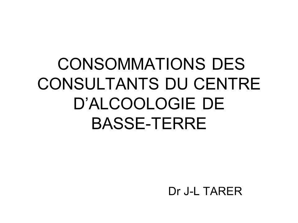 CONSOMMATIONS DES CONSULTANTS DU CENTRE DALCOOLOGIE DE BASSE-TERRE Dr J-L TARER