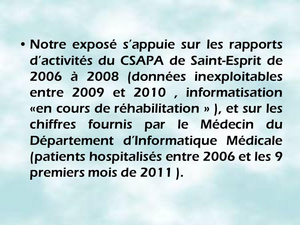 Notre exposé sappuie sur les rapports dactivités du CSAPA de Saint-Esprit de 2006 à 2008 (données inexploitables entre 2009 et 2010, informatisation «