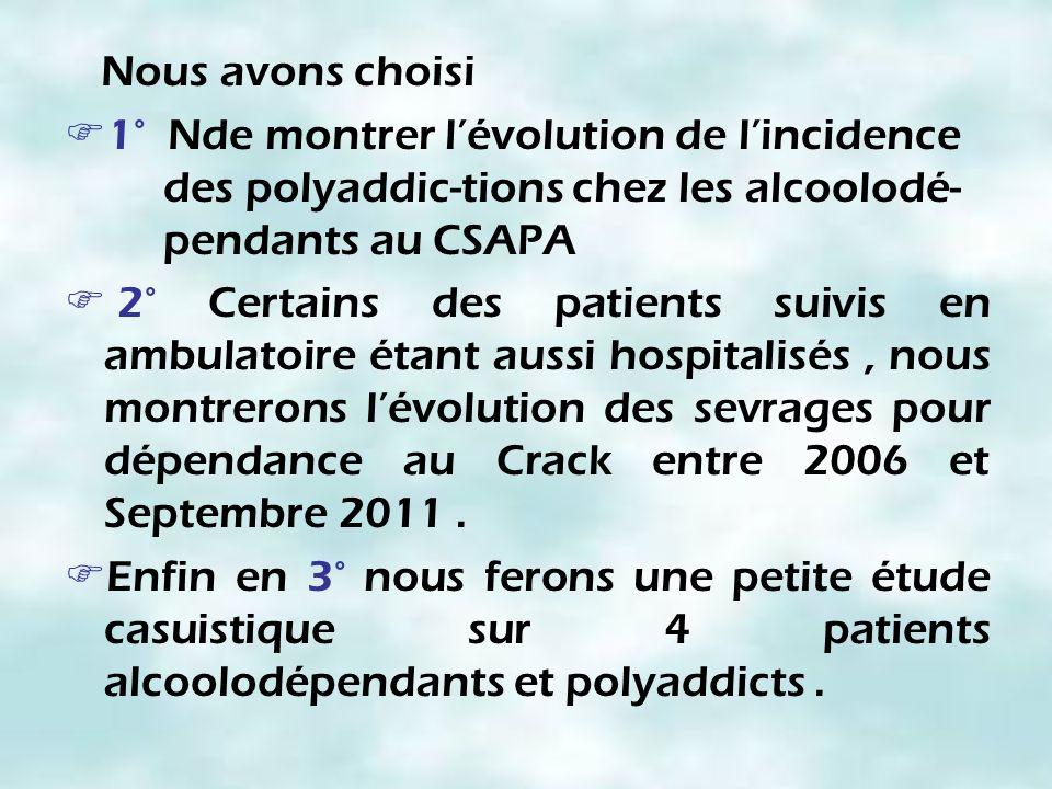 Nous avons choisi 1° Nde montrer lévolution de lincidence des polyaddic-tions chez les alcoolodé- pendants au CSAPA 2° Certains des patients suivis en