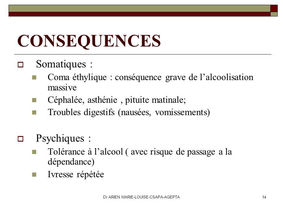Dr ARIEN MARIE-LOUISE-CSAPA-AGEPTA14 CONSEQUENCES Somatiques : Coma éthylique : conséquence grave de lalcoolisation massive Céphalée, asthénie, pituit